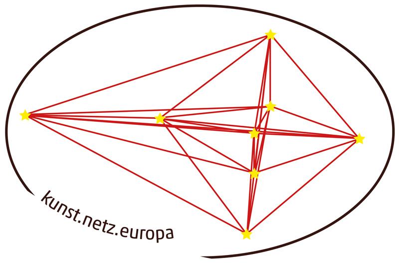 kunst.netz.europa